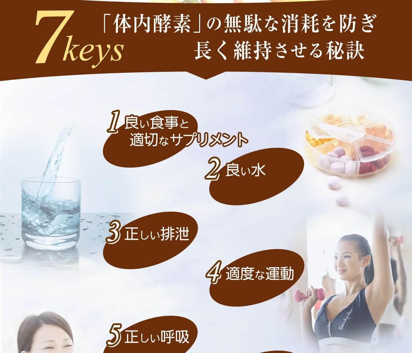 良い食事、サプリメント、良い水、正しい排泄、適度な運動、正しい呼吸