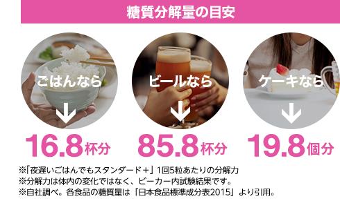 日本の伝統食と米国の最新栄養学を融合